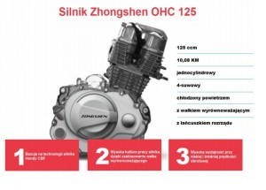 Silnik Zhongshen OHC 125.pdf