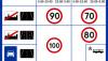 Znak D-39: dopuszczalne prędkości