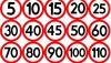 Dopuszczalne prędkości w Polsce 2017