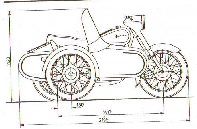 Historia Junak M10